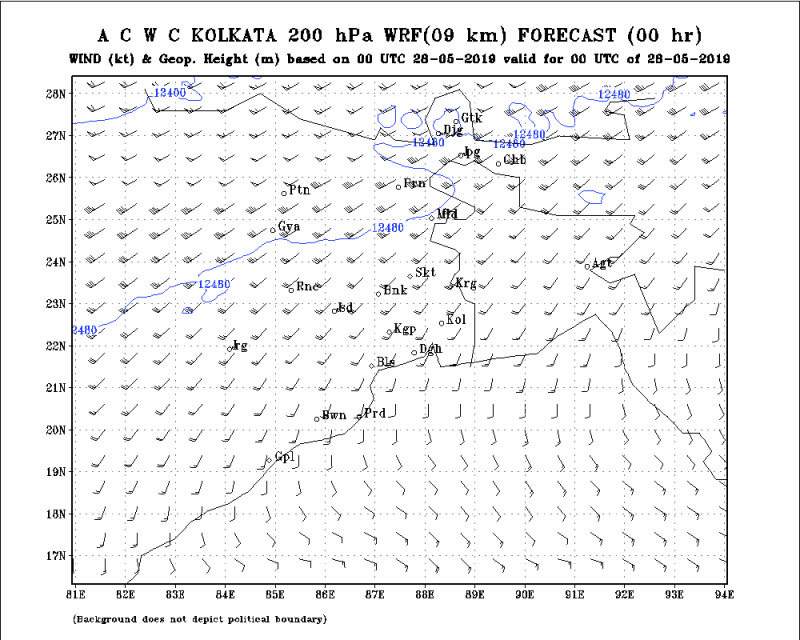 200 HPa Wind and GPM